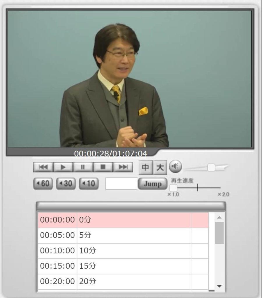 伊藤塾の通信講座