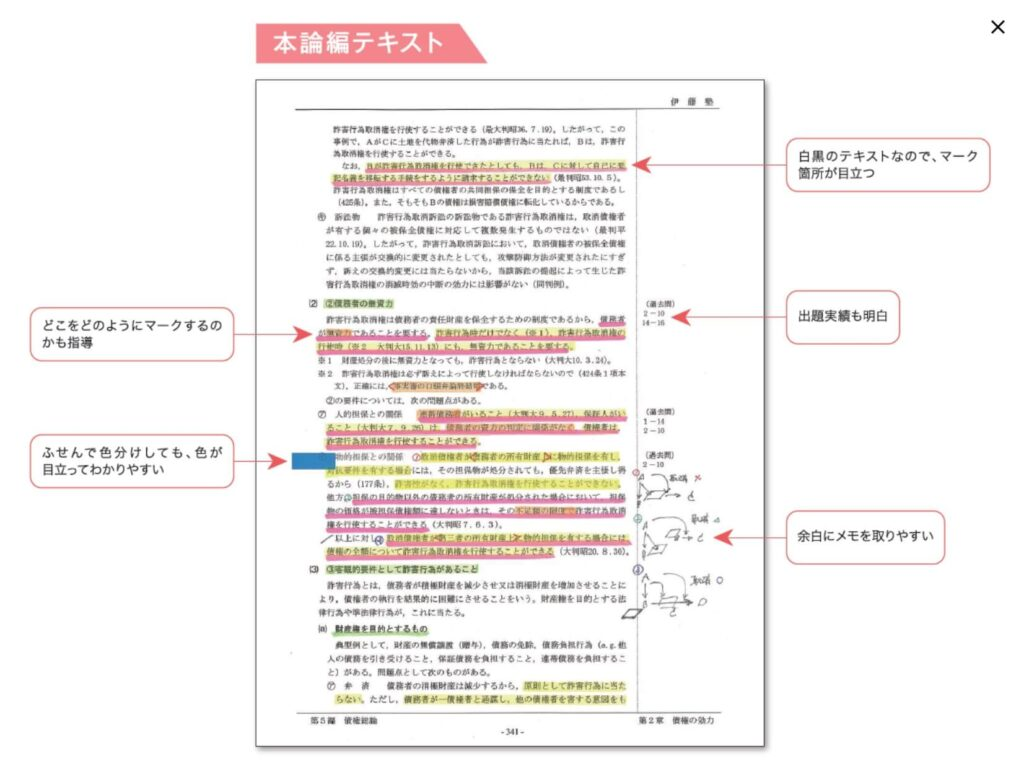 伊藤塾 司法書士講座のテキスト