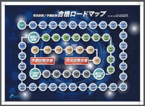 資格スクエア 予備試験合格ロードマップ