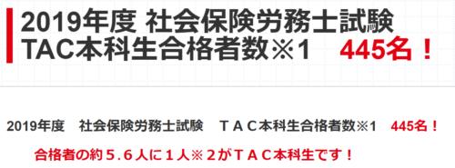 TAC社労士講座 合格率