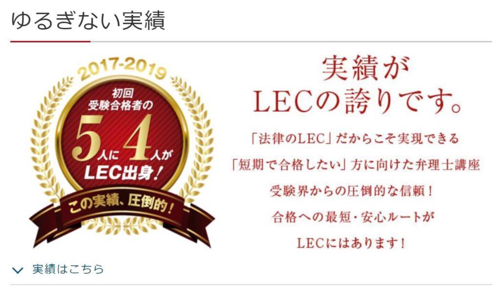 LEC弁理士講座の合格実績