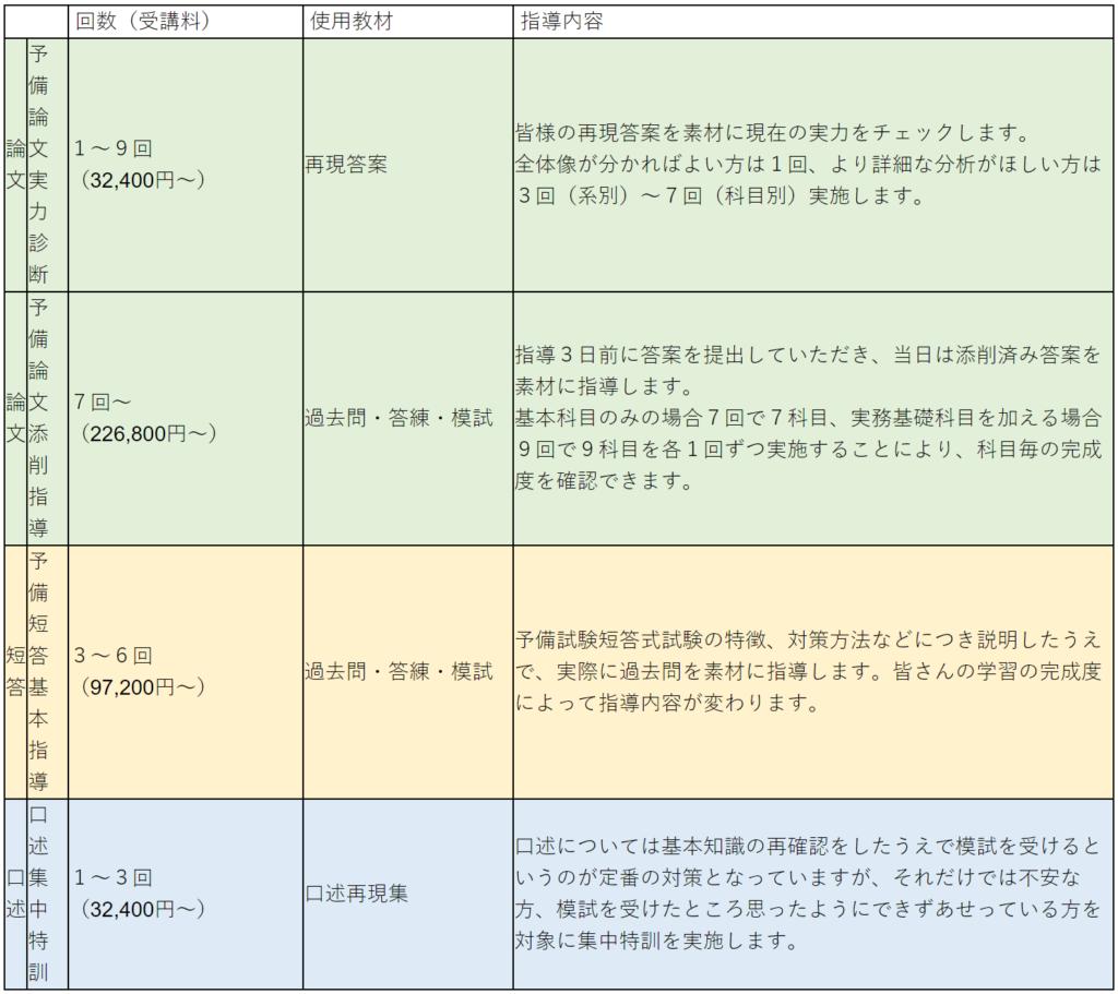 伊藤塾の司法試験・予備試験講座マンツーマン指導
