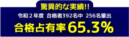 東京法経学院の土地家屋調査士講座の合格実績