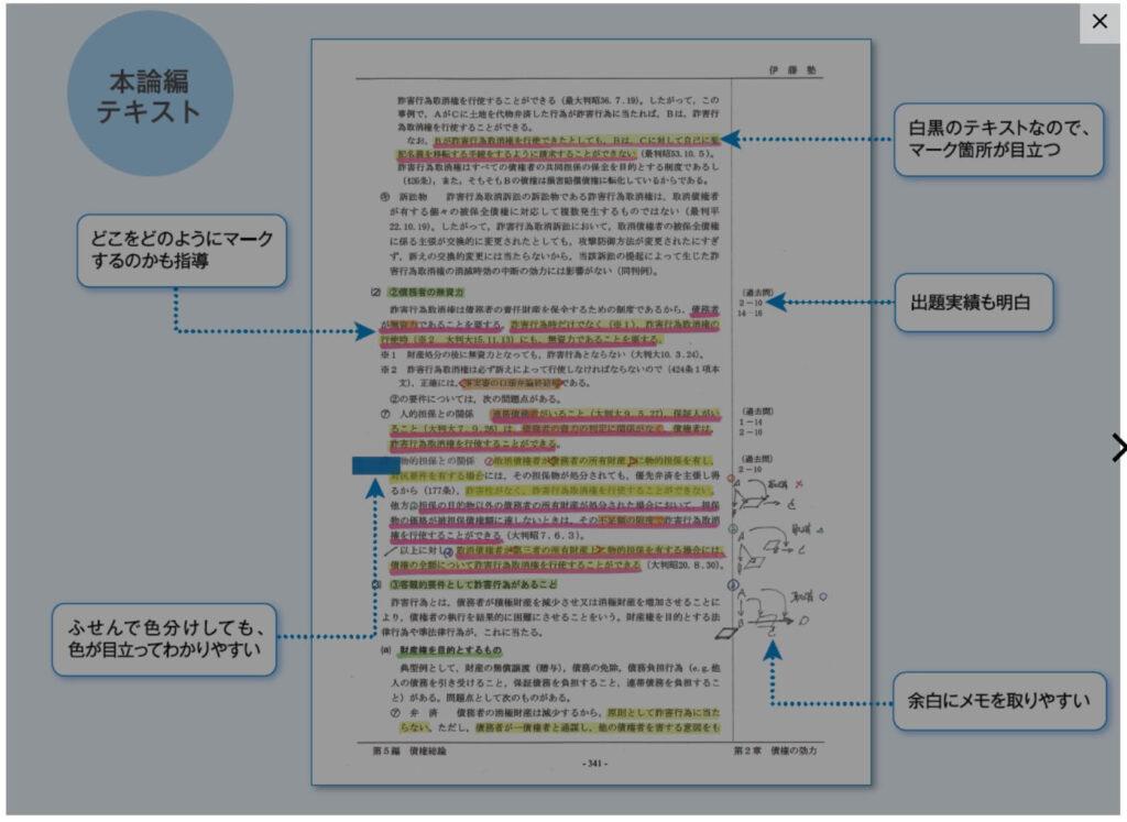伊藤塾の司法書士講座のテキスト